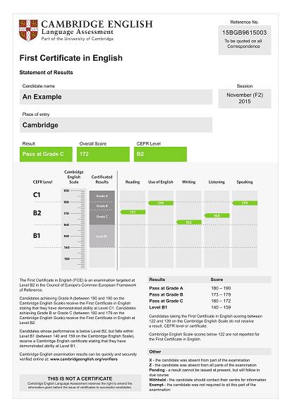 Cambridge English Scale - Exam results explained – Cambridge
